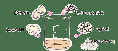 Mokkasahne Handpflegecreme | Schwatz Katz